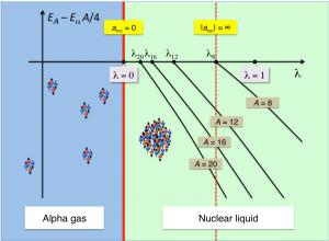 phase_diagram_zero_temperature_2